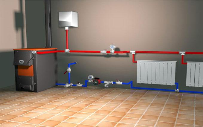 Системы отопления: Виды и их особенности